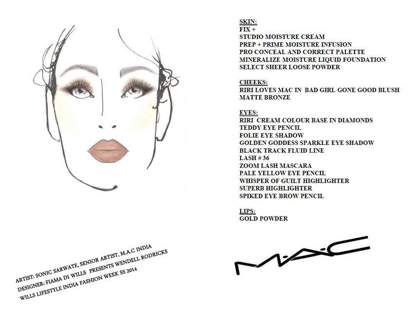 Facechart -Fiama Di Wills Presents Wendell Rodricks