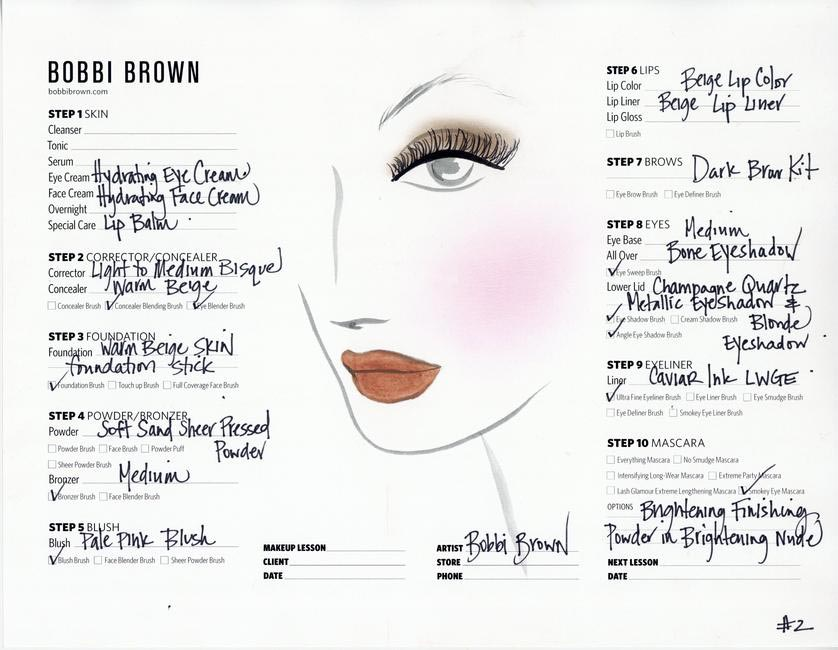Kate Upton Face Chart - Bobbi Applying Makeup on Kate