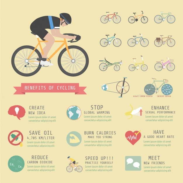 Benefits Of Cycling Infographic